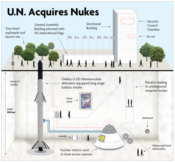U.N. Acquires Nuclear Weapon